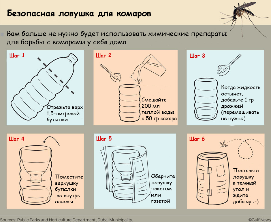 самое безопасное средство от глистов у детей