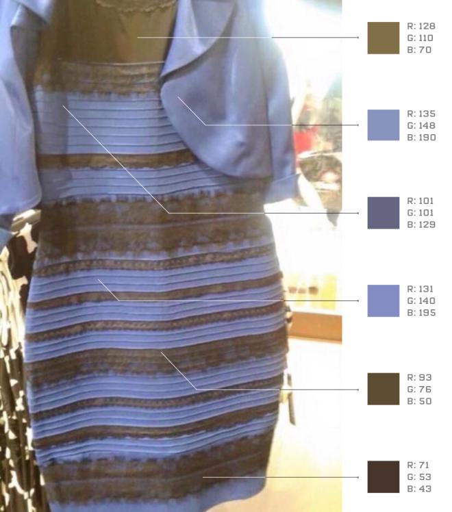 Если видишь платье сине черным