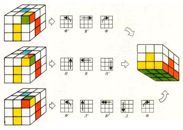 Шаг 2: нижний угловой кубик