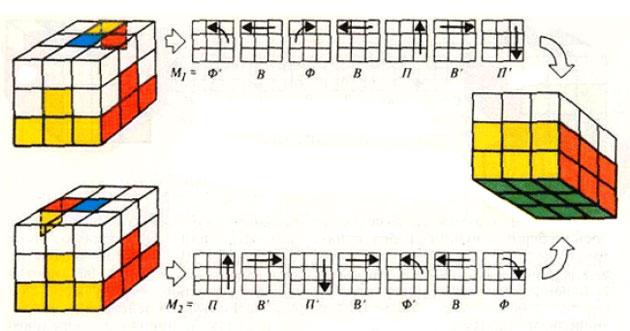 Шаг 3: сборка среднего слоя