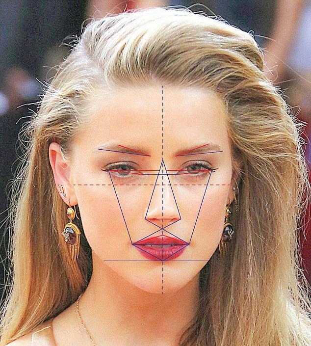 Ученые выбрали самое красивое лицо в мире