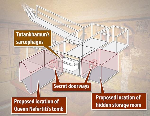Ученые: Вгробнице Тутанхамона нет тайных комнат
