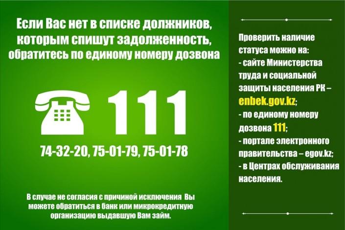 Списание кредитов. Почему люди не могут дозвониться номер call-центра  111