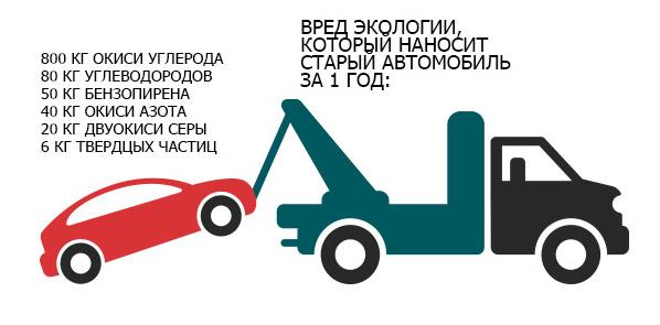 переход права собственности на автомобиль по договору залога