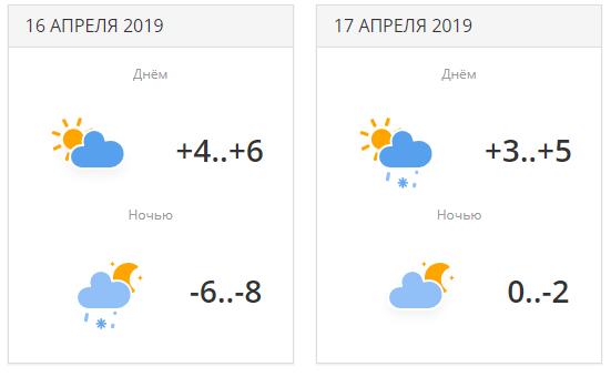 Снег в середине апреля накрыл Кокшетау