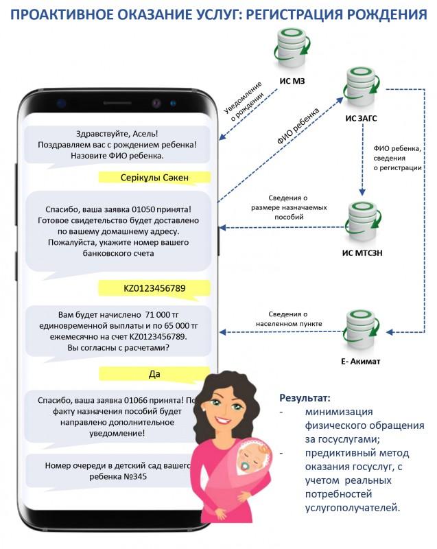 Просмотор порно ролика регистрация в казахстане кмобайл