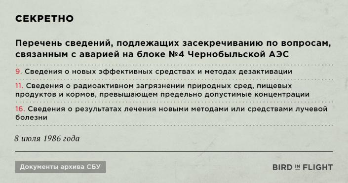 Рассекречены документы КГБ о чернобыльской аварии