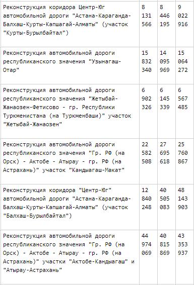 Почему в россии высокие ставки по кредитам