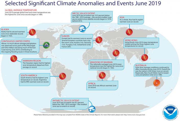 Июнь-2019 назван самым жарким за последние 140 лет