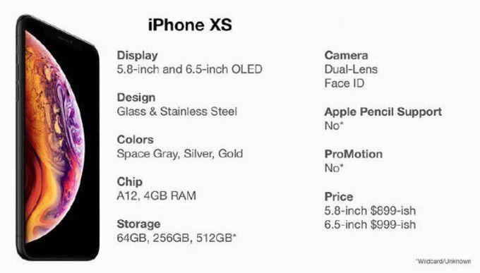 «Бюджетный» iPhoneXR: большой экран  снизким разрешением исамый мощнейший  процессор