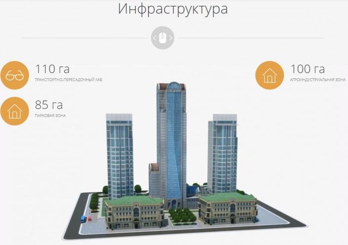 Город-спутник на 60 тысяч человек появится под Алматы