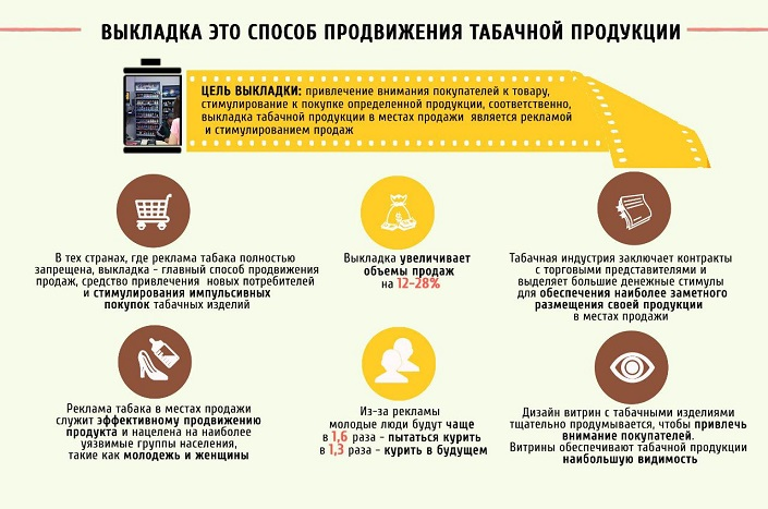 Реклама табачных изделий в рк сигареты дешевле 80 рублей купить в москве