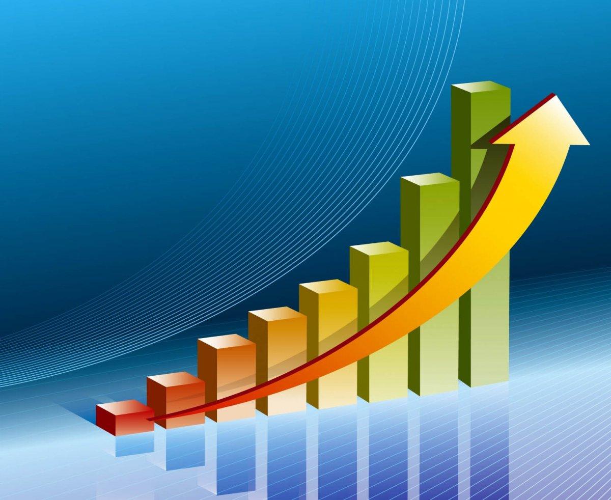 Экономические показатели для форекс