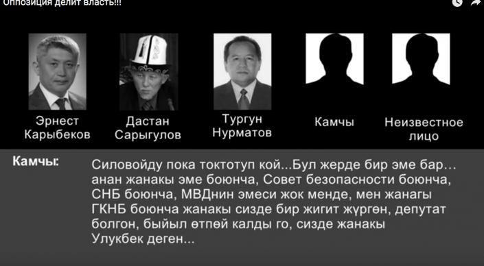 Спецслужбы Кыргызстана распространили аудиозапись, где оппозиция обсуждает захват власти в стране