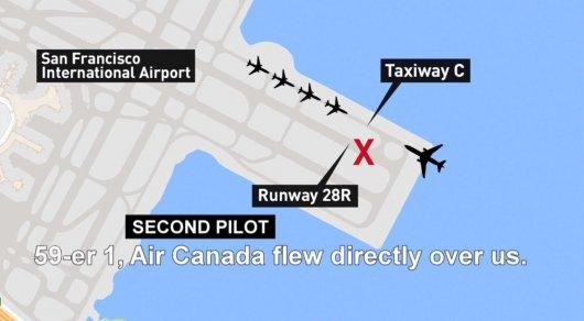 В Сан-Франциско едва не столкнулись пять самолетов