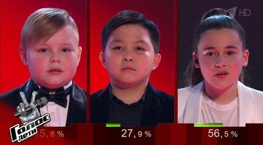 Картинки по запросу финалисты голос дети 2019