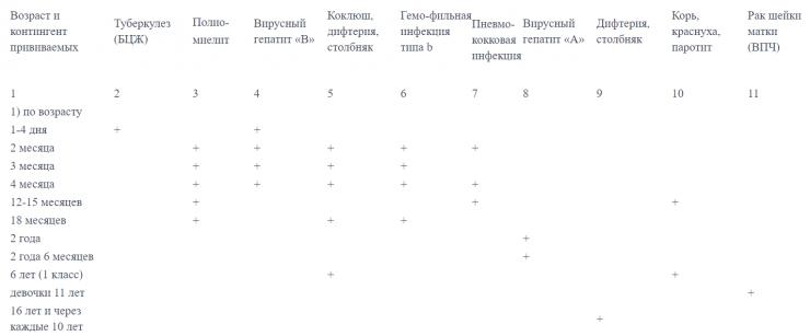 Обязательную вакцинацию детей одобрили в Мажилисе, фото-1