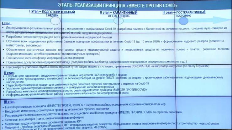 Цой представил Токаеву 10 мер по борьбе с коронавирусом
